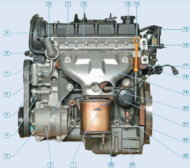Двигатель : 1 — каталитический
