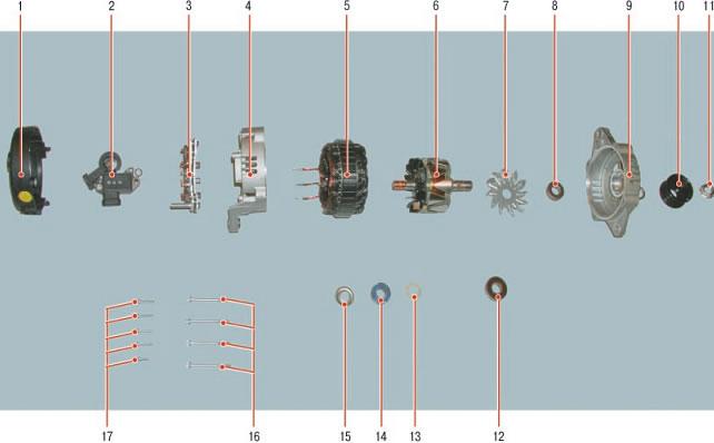 Детали генератора: 1 - кожух;