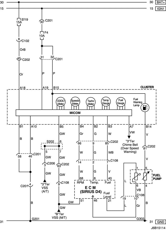 VSS (A/T) сигнал от датчика