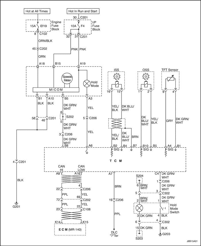 Контроллер коробки передач