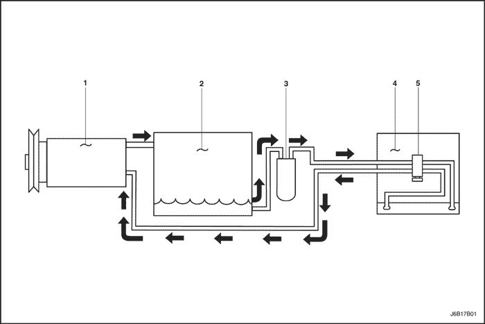 ремонт компрессор кондиционера шевроле лачетти