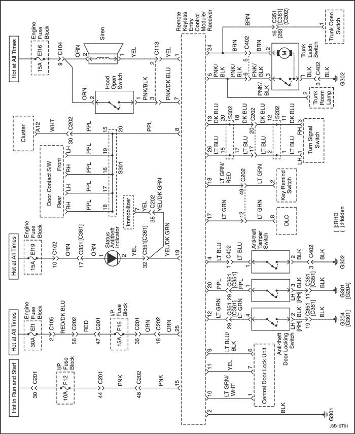 Система дистанционного