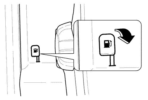 Открытие капота, багажника и