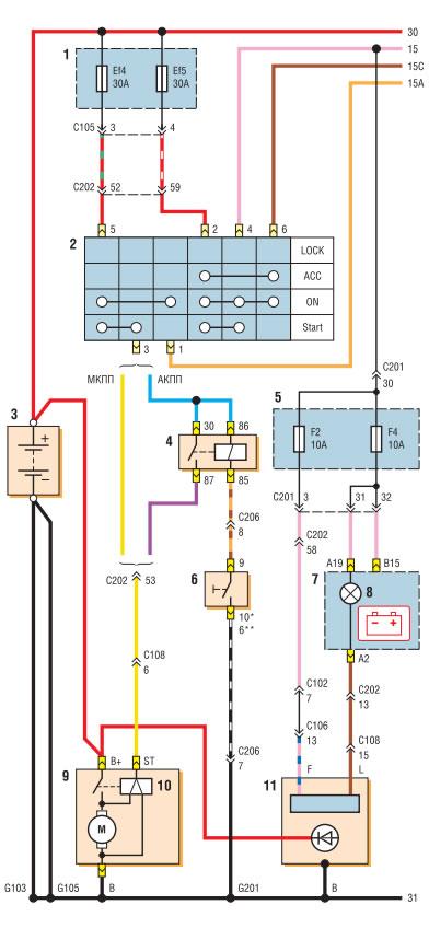 Схема соединений генератора и